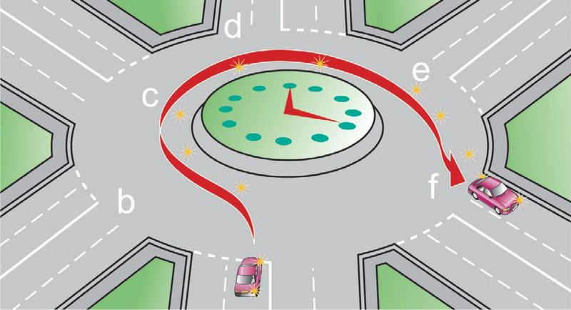 highway-code-roundabout-fifth-exit.jpg